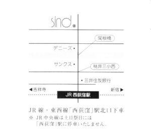 SINDmap